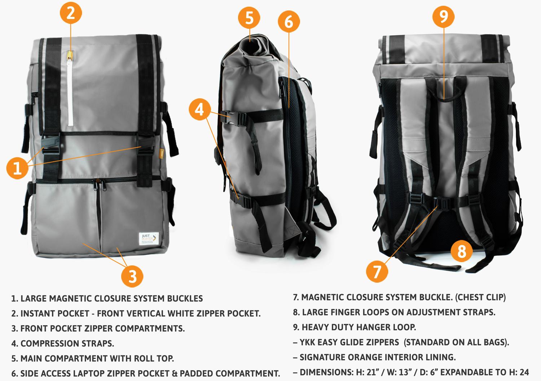 Just Porter Travel Bag
